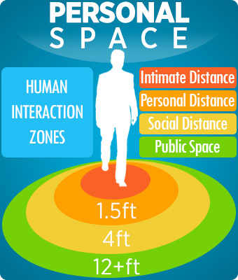 8. Don't get in someone's personal space